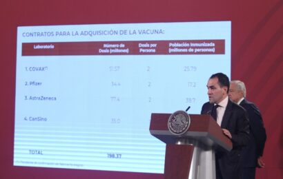 Para vacunas, mil 659 mdd, informa Herrera