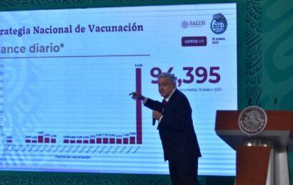 Se han aplicado 234 mil vacunas; volvemos a estar en el primer lugar de AL: AMLO