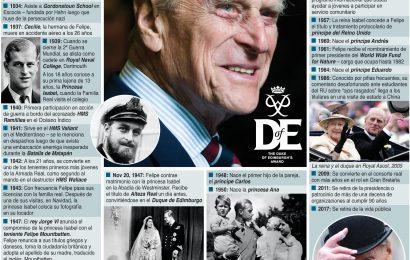 Felipe de Edimburgo, más de 60 años a la sombra de la reina Isabel II