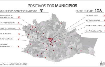 Reportan los SSO 45 mil 533 casos y tres mil 418 defunciones por COVID-19