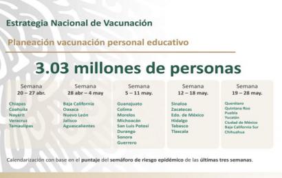 Del 28 de abril al 4 de abril arranca vacunación para maestros de Oaxaca