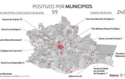 Contabiliza Oaxaca 5 mil 100 decesos acumulados por COVID-19, y 9 hospitales al 100% de su capacidad